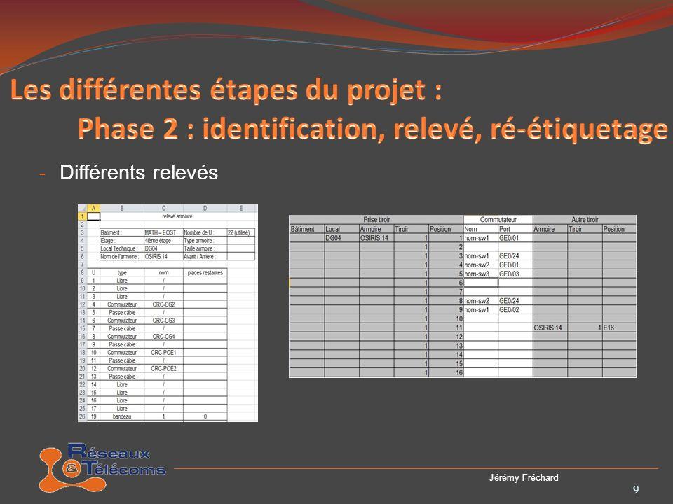 Les différentes étapes du projet :