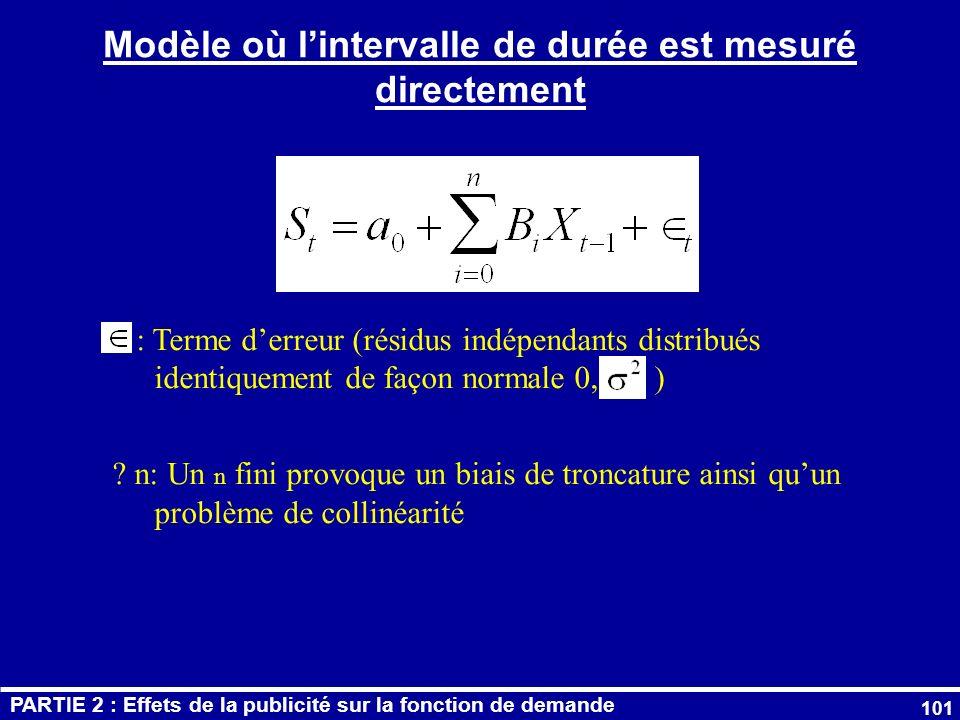 Modèle où l'intervalle de durée est mesuré directement