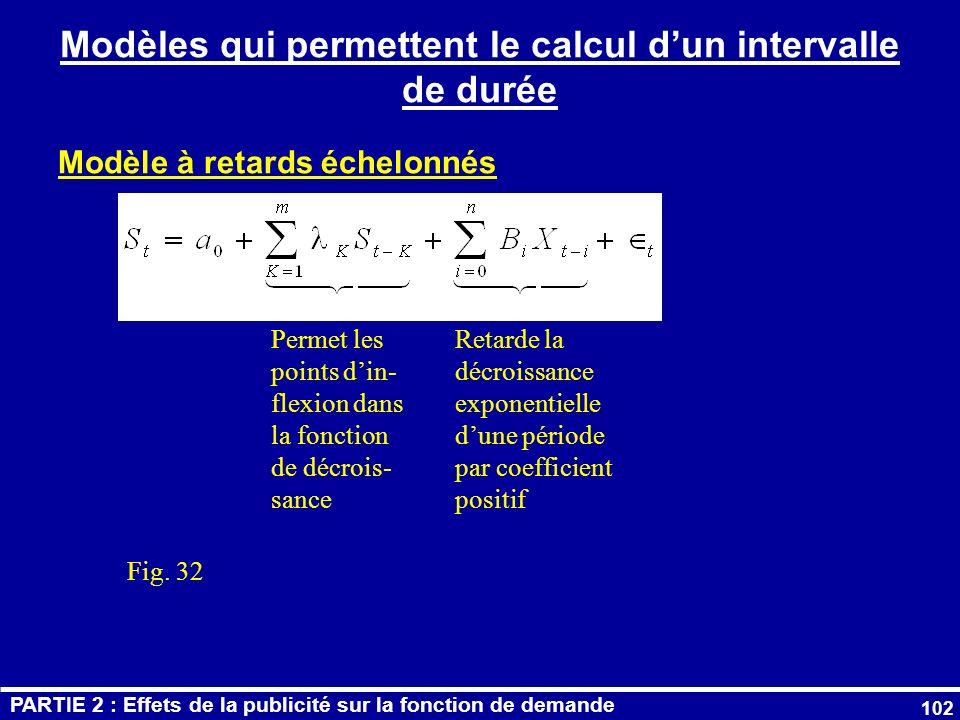 Modèles qui permettent le calcul d'un intervalle de durée