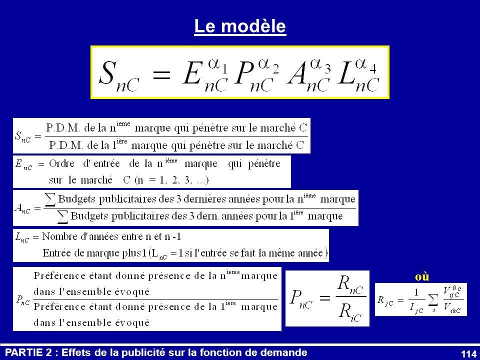 Le modèle où PARTIE 2 : Effets de la publicité sur la fonction de demande