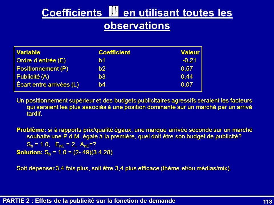 Coefficients en utilisant toutes les observations