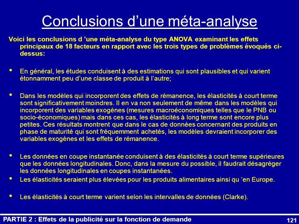 Conclusions d'une méta-analyse