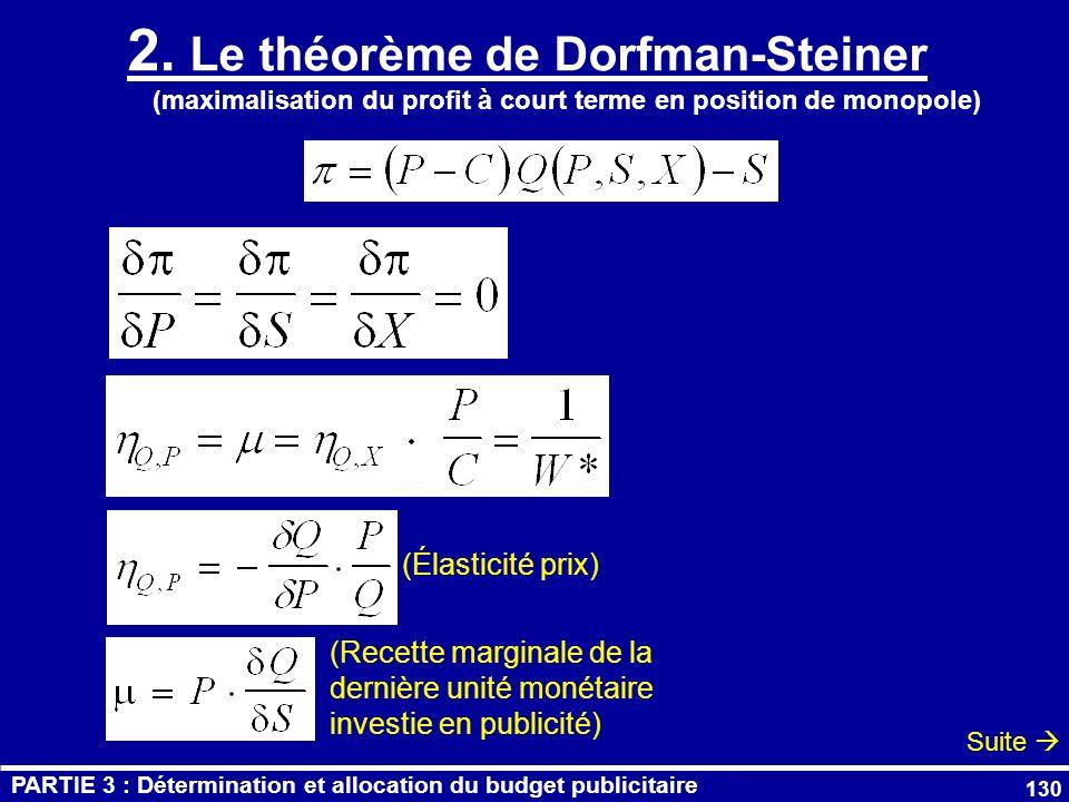 2. Le théorème de Dorfman-Steiner (maximalisation du profit à court terme en position de monopole)