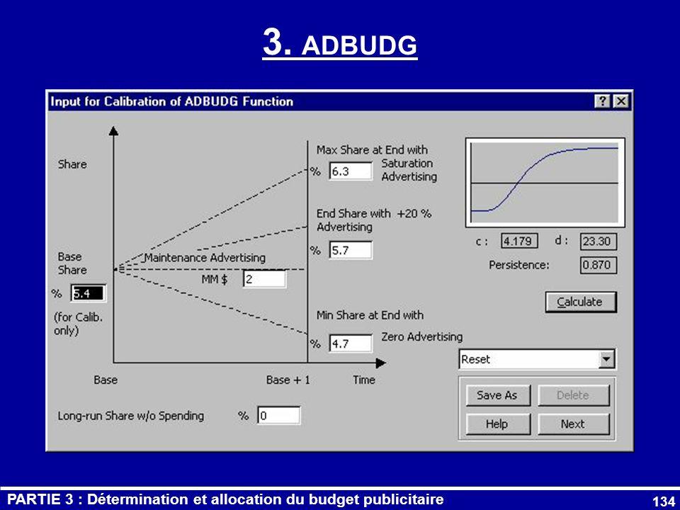 3. ADBUDG PARTIE 3 : Détermination et allocation du budget publicitaire