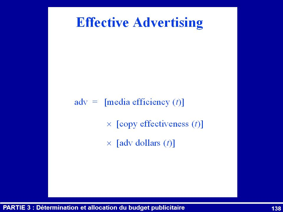 PARTIE 3 : Détermination et allocation du budget publicitaire