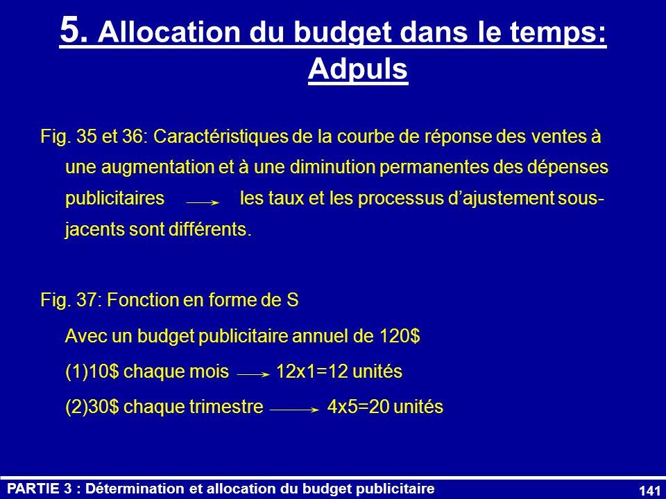 5. Allocation du budget dans le temps: Adpuls