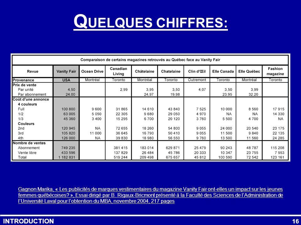 QUELQUES CHIFFRES: INTRODUCTION