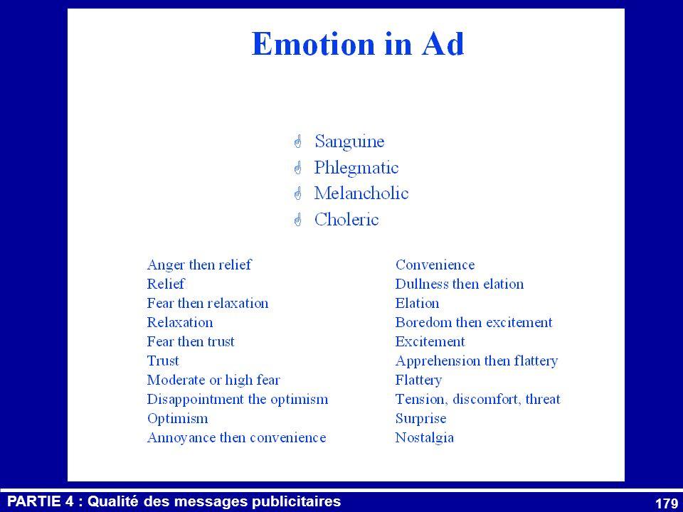 PARTIE 4 : Qualité des messages publicitaires