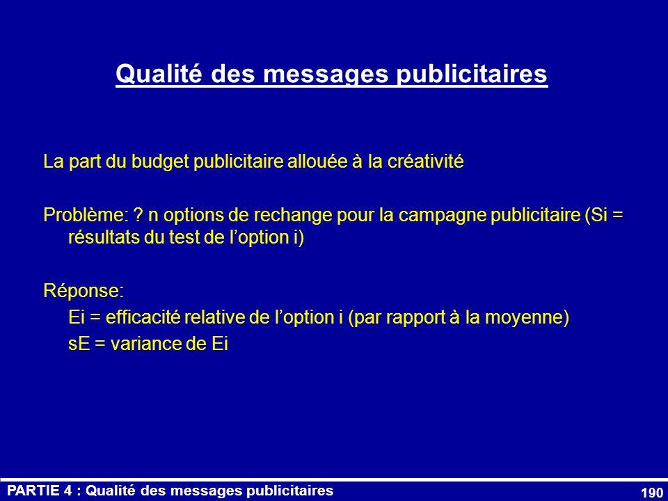 Qualité des messages publicitaires