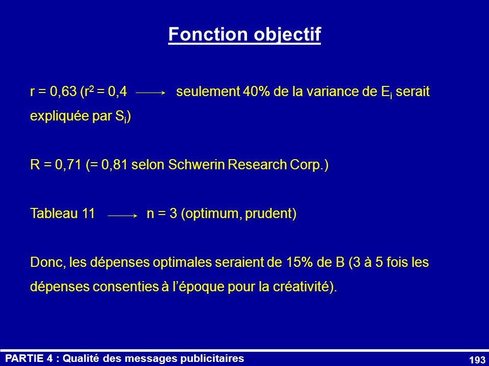 Fonction objectif r = 0,63 (r2 = 0,4 seulement 40% de la variance de Ei serait expliquée par Si)