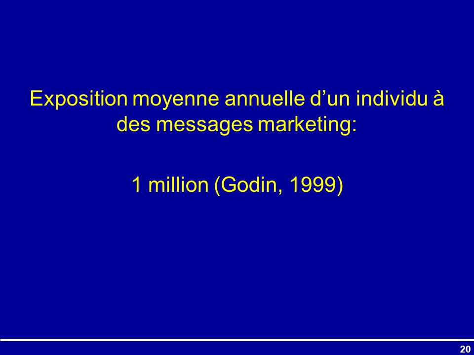 Exposition moyenne annuelle d'un individu à des messages marketing: 1 million (Godin, 1999)
