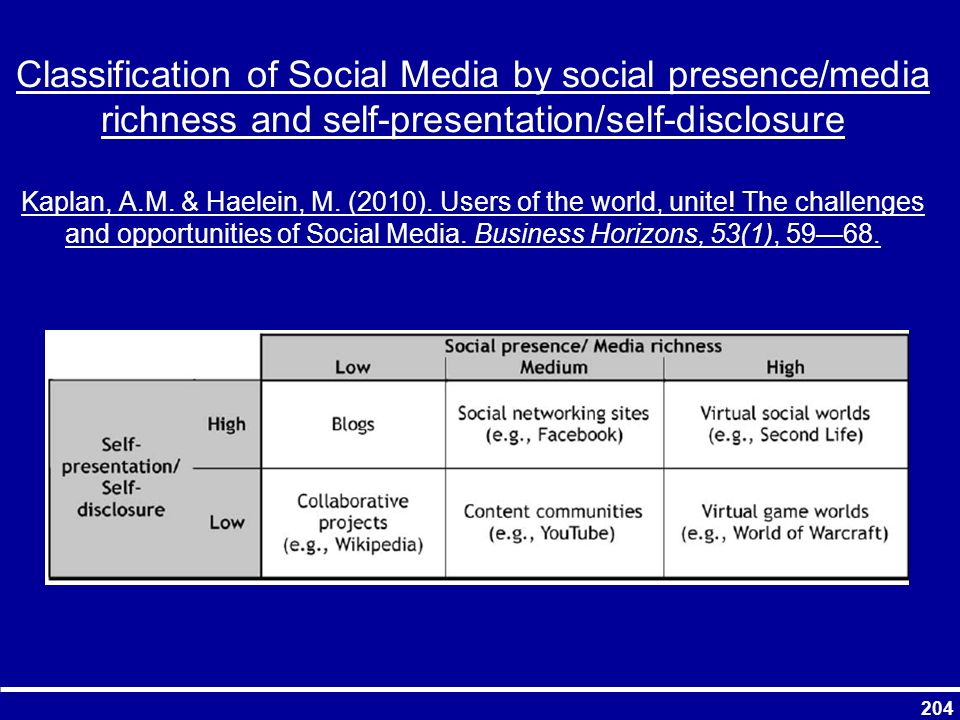 Classification of Social Media by social presence/media richness and self-presentation/self-disclosure Kaplan, A.M.