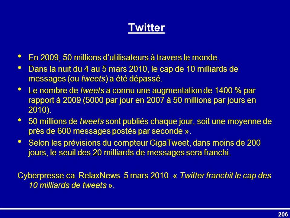 Twitter En 2009, 50 millions d'utilisateurs à travers le monde.