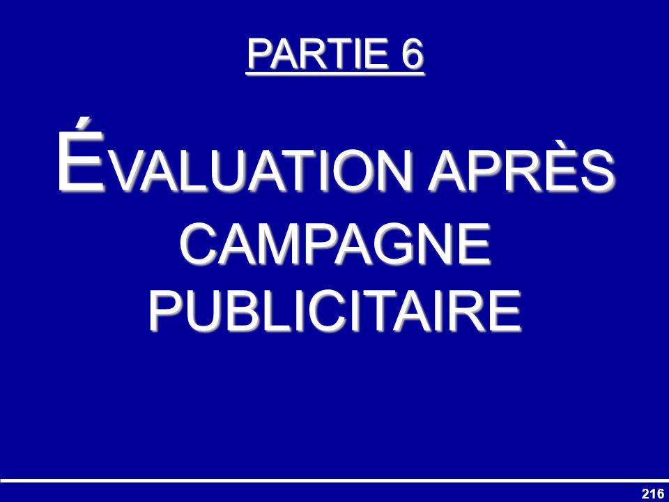ÉVALUATION APRÈS CAMPAGNE PUBLICITAIRE