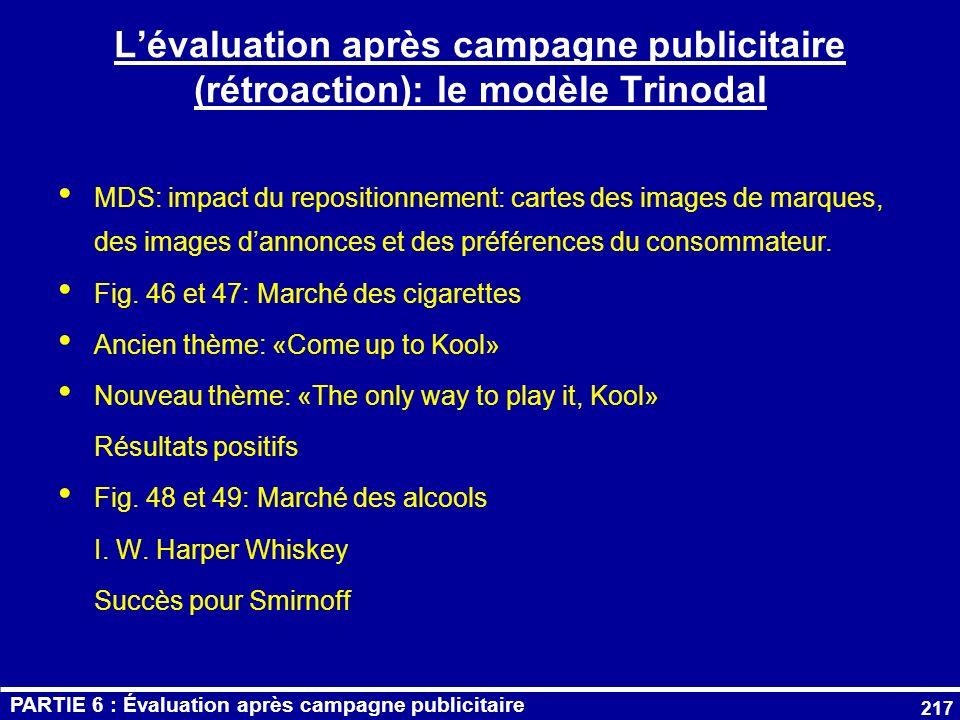 L'évaluation après campagne publicitaire (rétroaction): le modèle Trinodal