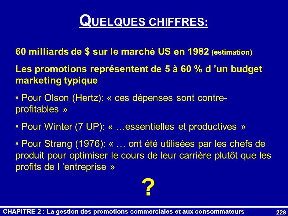 QUELQUES CHIFFRES: 60 milliards de $ sur le marché US en 1982 (estimation) Les promotions représentent de 5 à 60 % d 'un budget marketing typique.