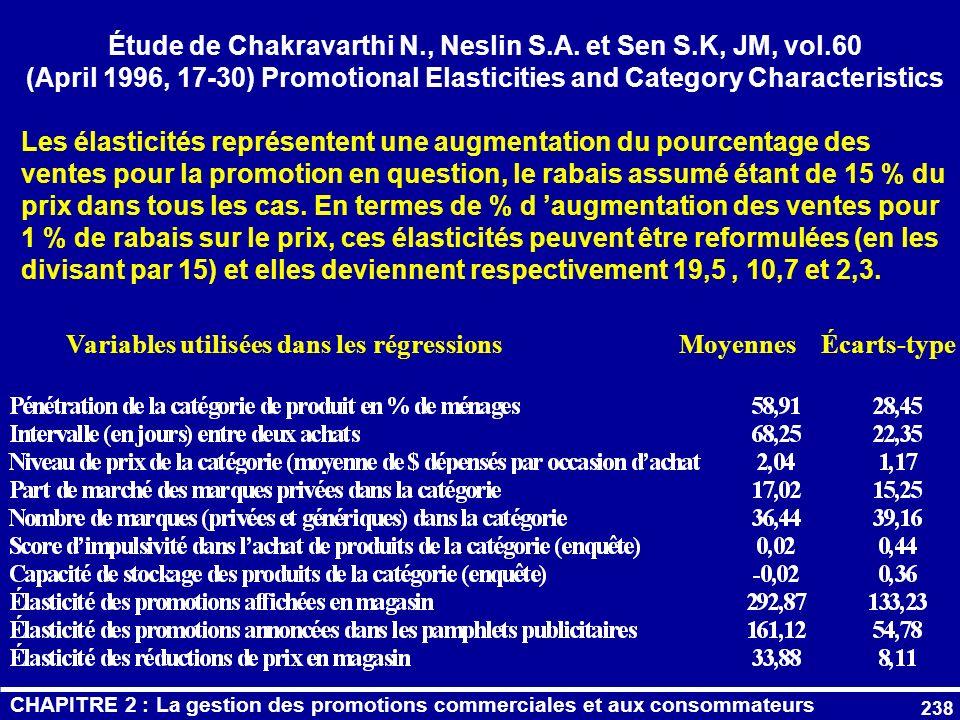 Étude de Chakravarthi N., Neslin S.A. et Sen S.K, JM, vol.60