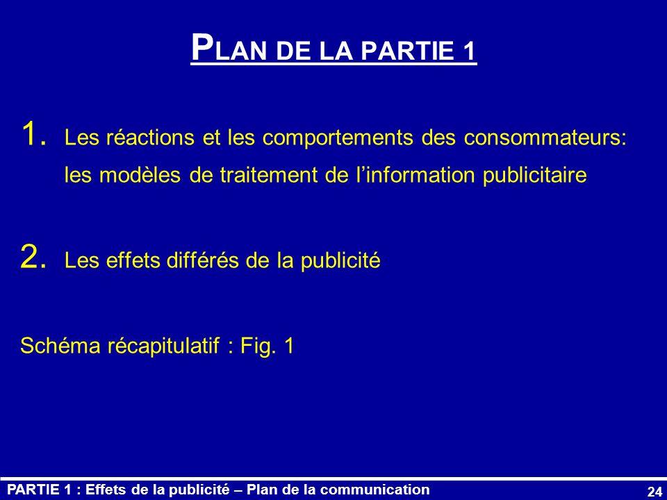 PLAN DE LA PARTIE 1 Les réactions et les comportements des consommateurs: les modèles de traitement de l'information publicitaire.
