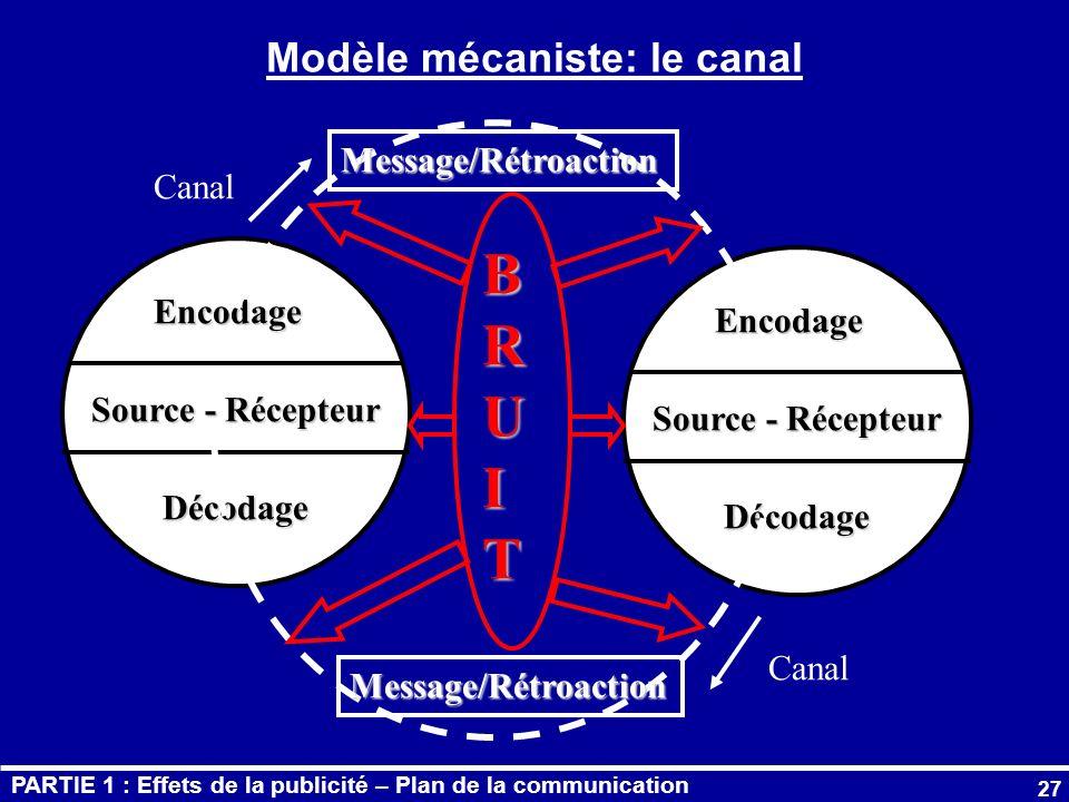 Modèle mécaniste: le canal