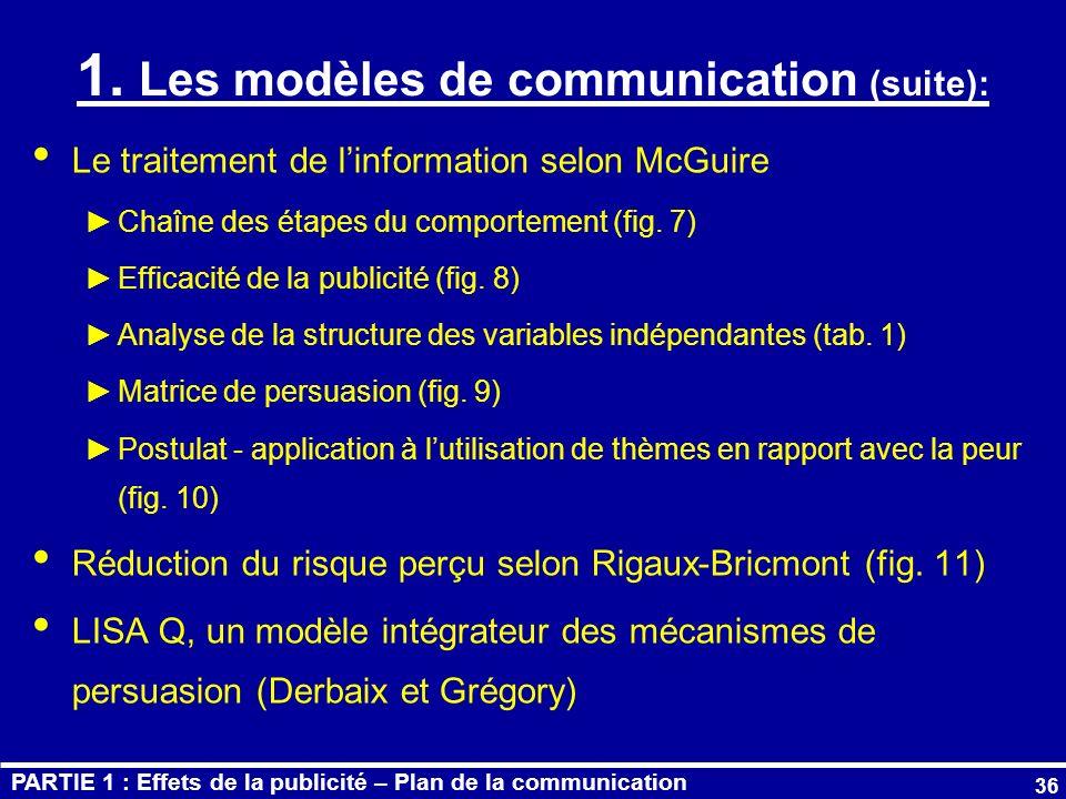 1. Les modèles de communication (suite):
