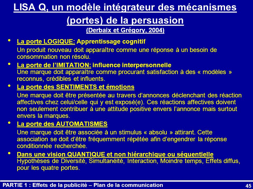 LISA Q, un modèle intégrateur des mécanismes (portes) de la persuasion (Derbaix et Grégory, 2004)