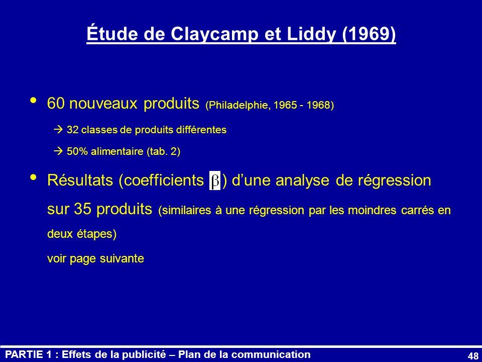 Étude de Claycamp et Liddy (1969)