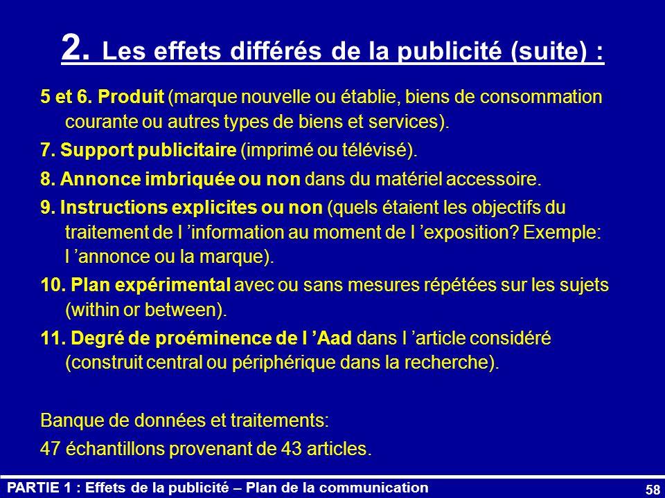 2. Les effets différés de la publicité (suite) :