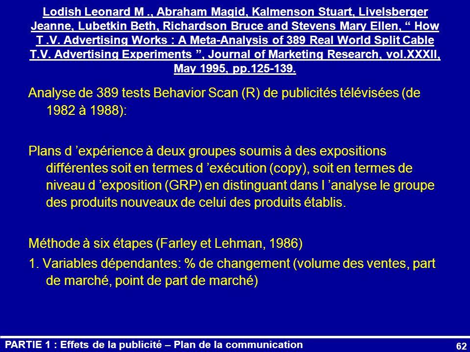 Méthode à six étapes (Farley et Lehman, 1986)