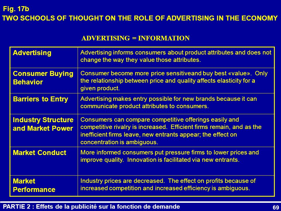 TWO SCHOOLS OF THOUGHT ON THE ROLE OF ADVERTISING IN THE ECONOMY
