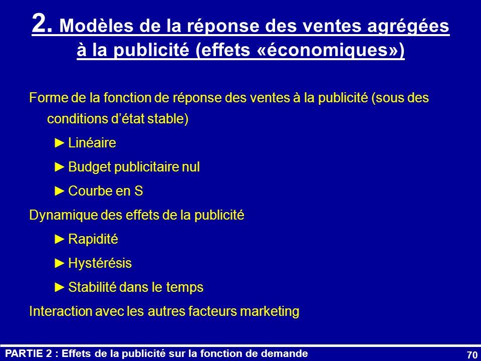 2. Modèles de la réponse des ventes agrégées à la publicité (effets «économiques»)