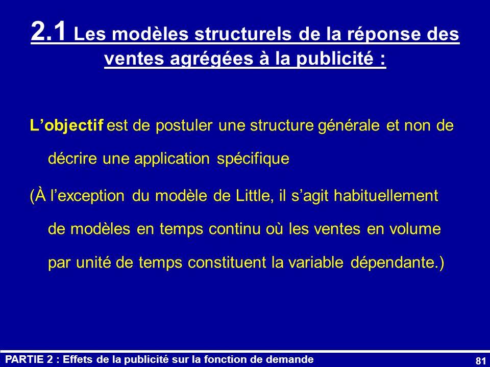 2.1 Les modèles structurels de la réponse des ventes agrégées à la publicité :