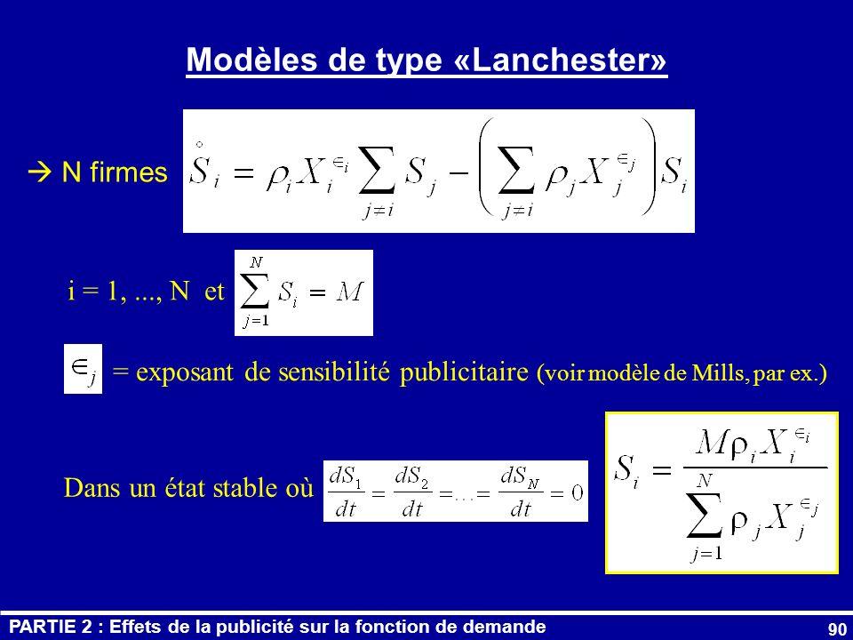 Modèles de type «Lanchester»