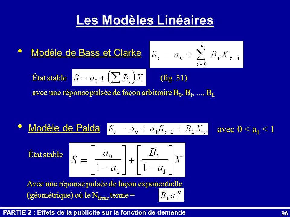Les Modèles Linéaires Modèle de Bass et Clarke Modèle de Palda