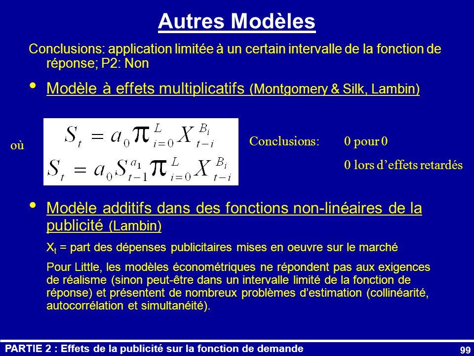 Autres Modèles Conclusions: application limitée à un certain intervalle de la fonction de réponse; P2: Non.