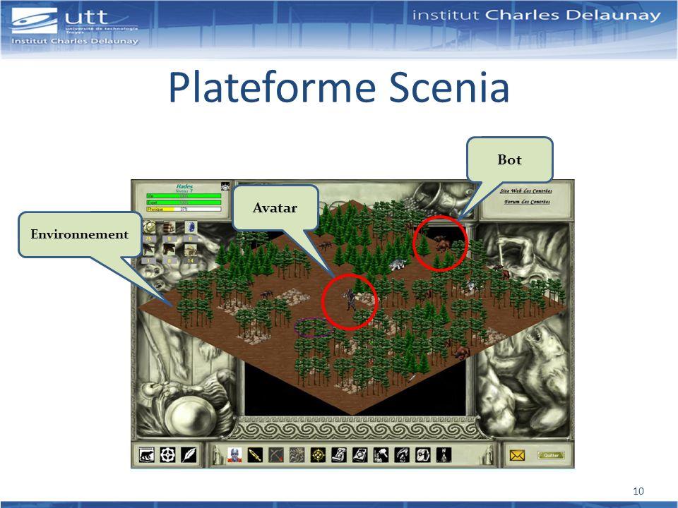 Plateforme Scenia Bot Avatar Environnement