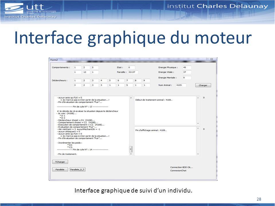 Interface graphique du moteur