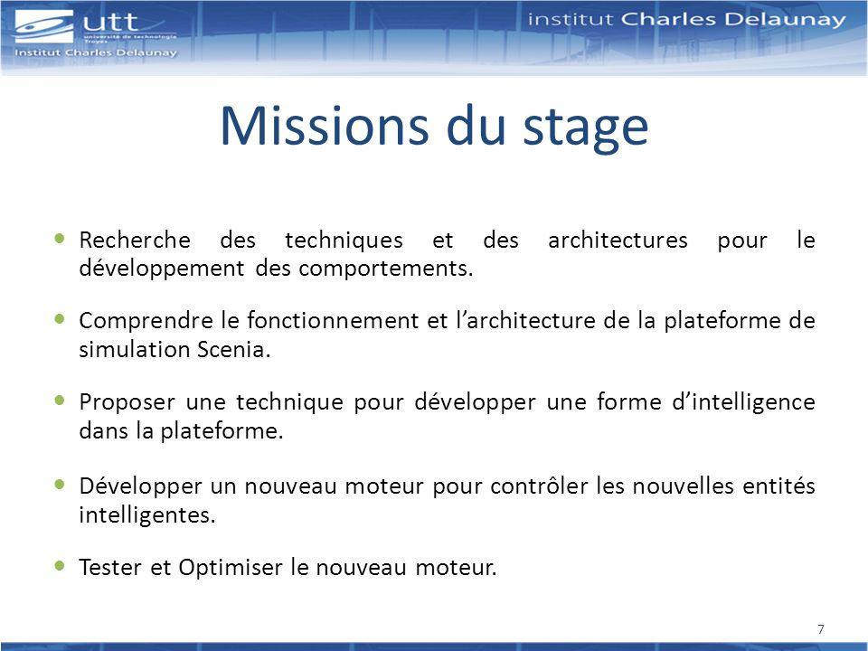 Missions du stage Recherche des techniques et des architectures pour le développement des comportements.