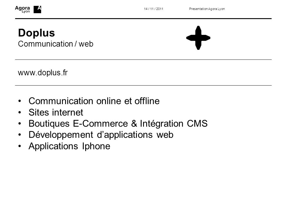 Doplus Communication online et offline Sites internet
