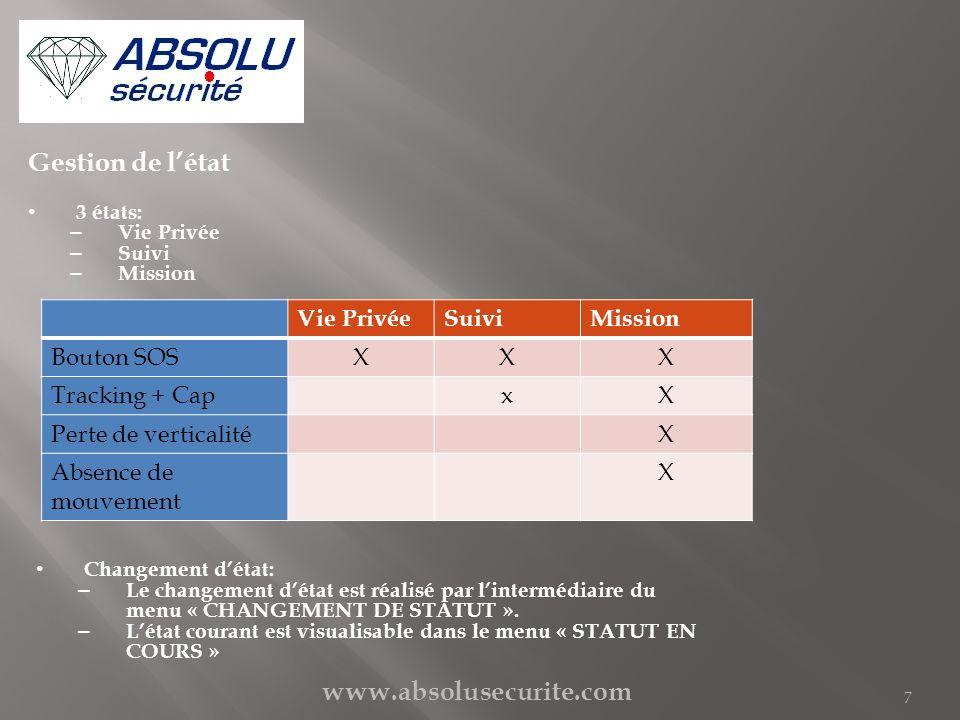 Gestion de l'état www.absolusecurite.com Vie Privée Suivi Mission