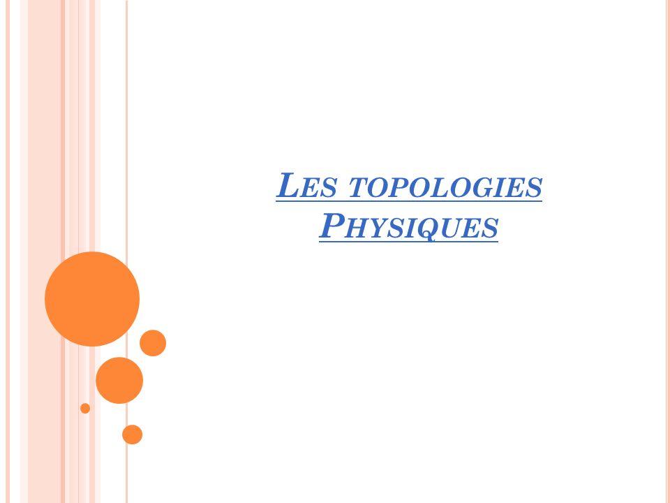 Les topologies Physiques
