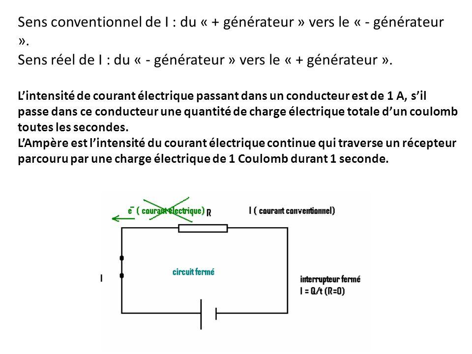 Sens réel de I : du « - générateur » vers le « + générateur ».