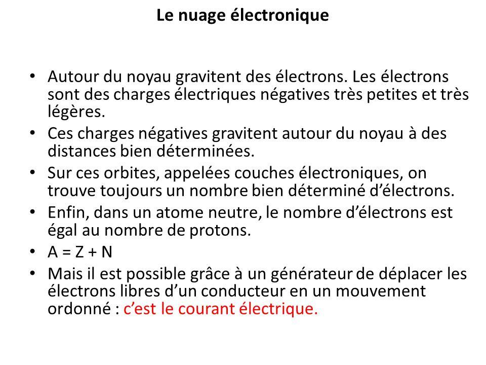 Le nuage électronique Autour du noyau gravitent des électrons. Les électrons sont des charges électriques négatives très petites et très légères.
