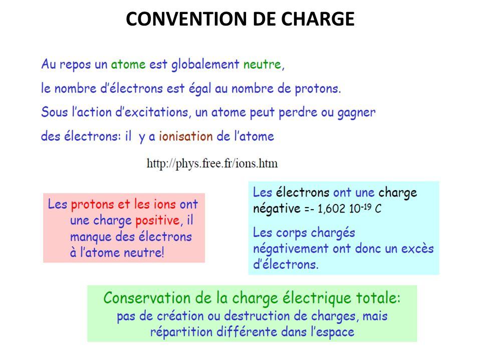 CONVENTION DE CHARGE