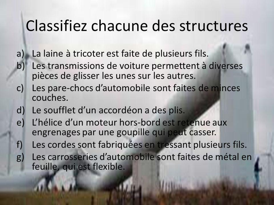 Classifiez chacune des structures