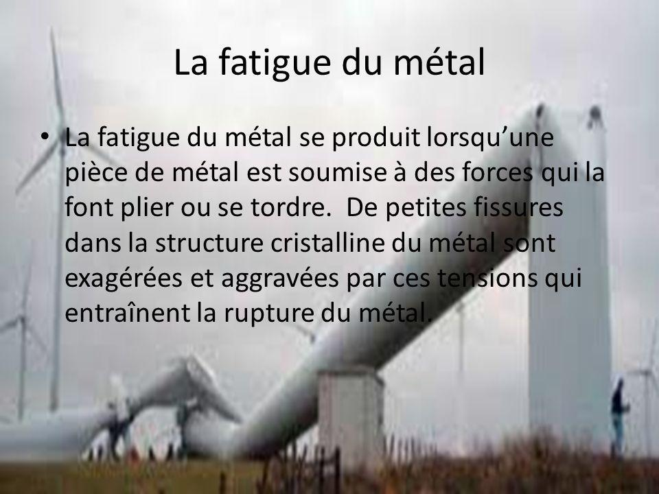 La fatigue du métal