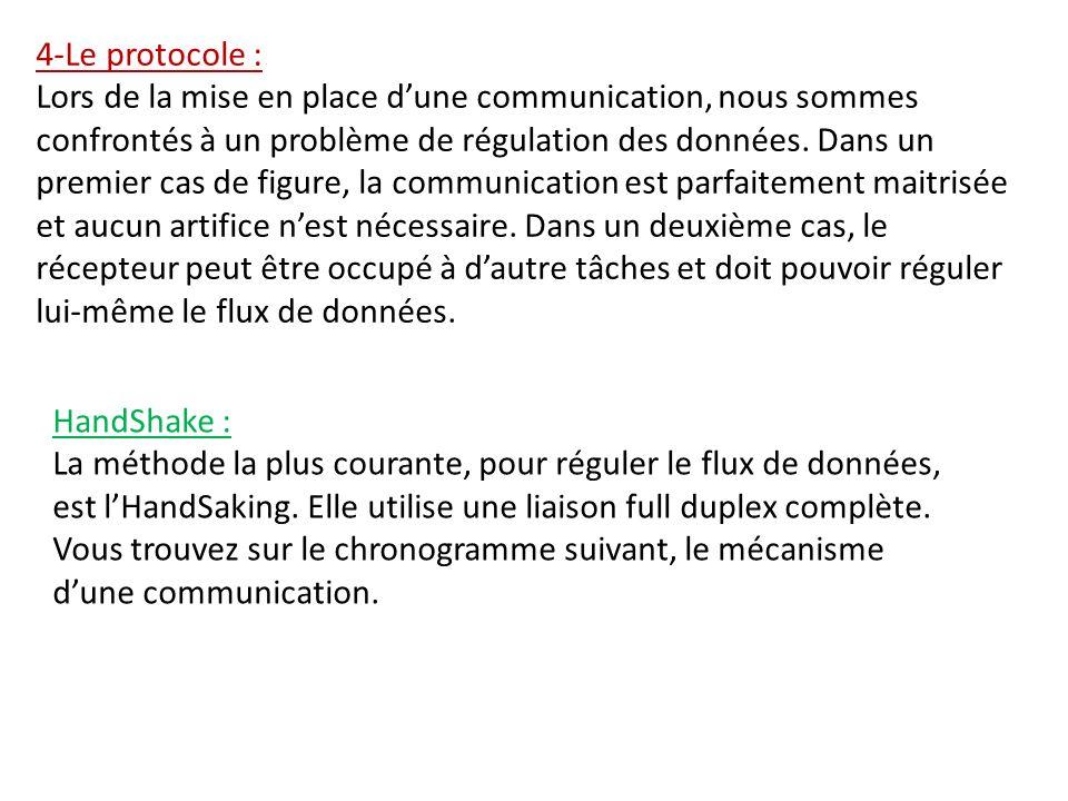 4-Le protocole :