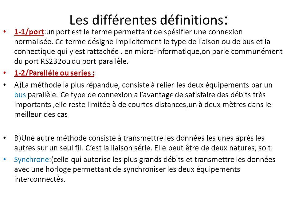 Les différentes définitions: