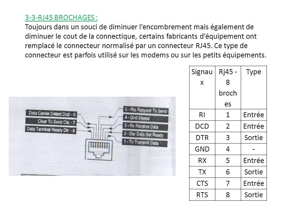 3-3-RJ45 BROCHAGES :