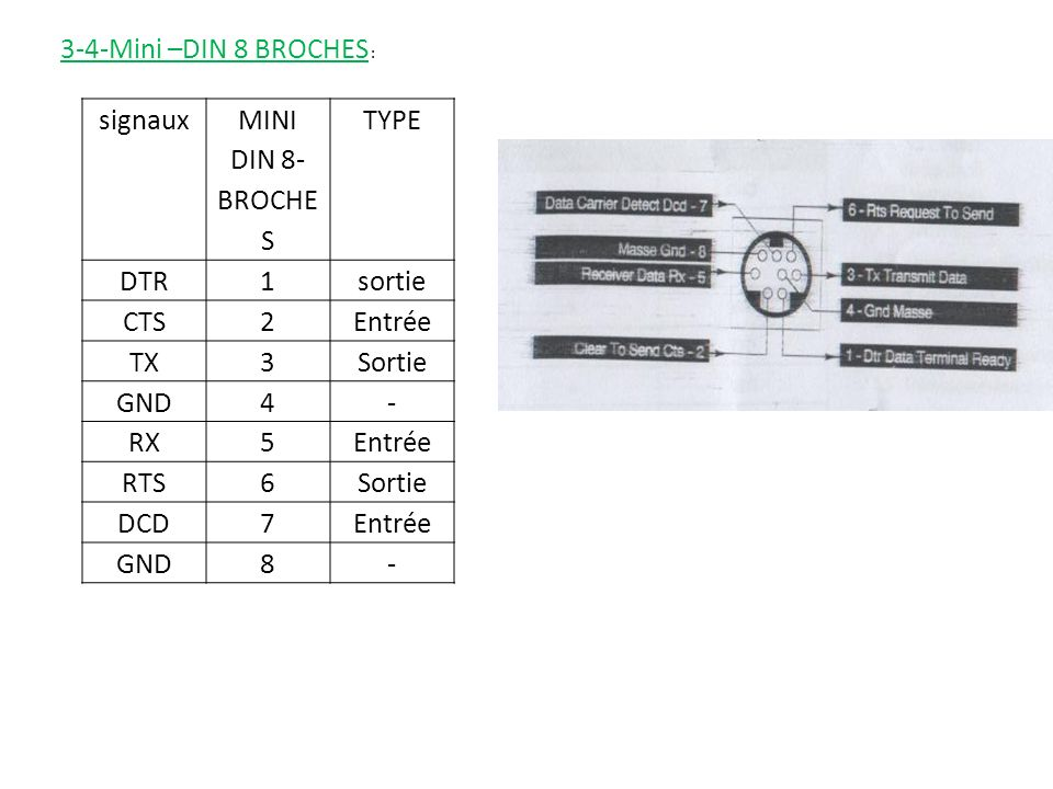 3-4-Mini –DIN 8 BROCHES : signaux. MINI DIN 8-BROCHES. TYPE. DTR. 1. sortie. CTS. 2. Entrée.
