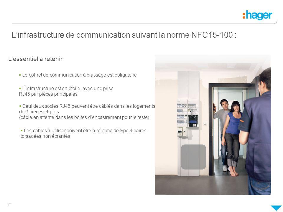 L'infrastructure de communication suivant la norme NFC15-100 :